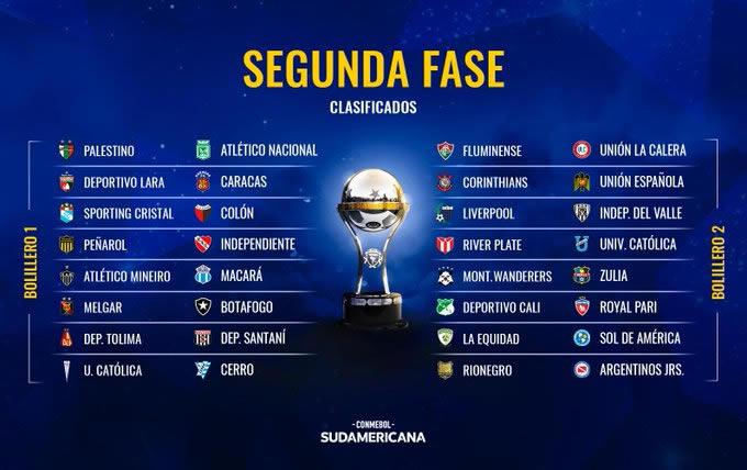 conmebol sudamericana 2019 sorteo